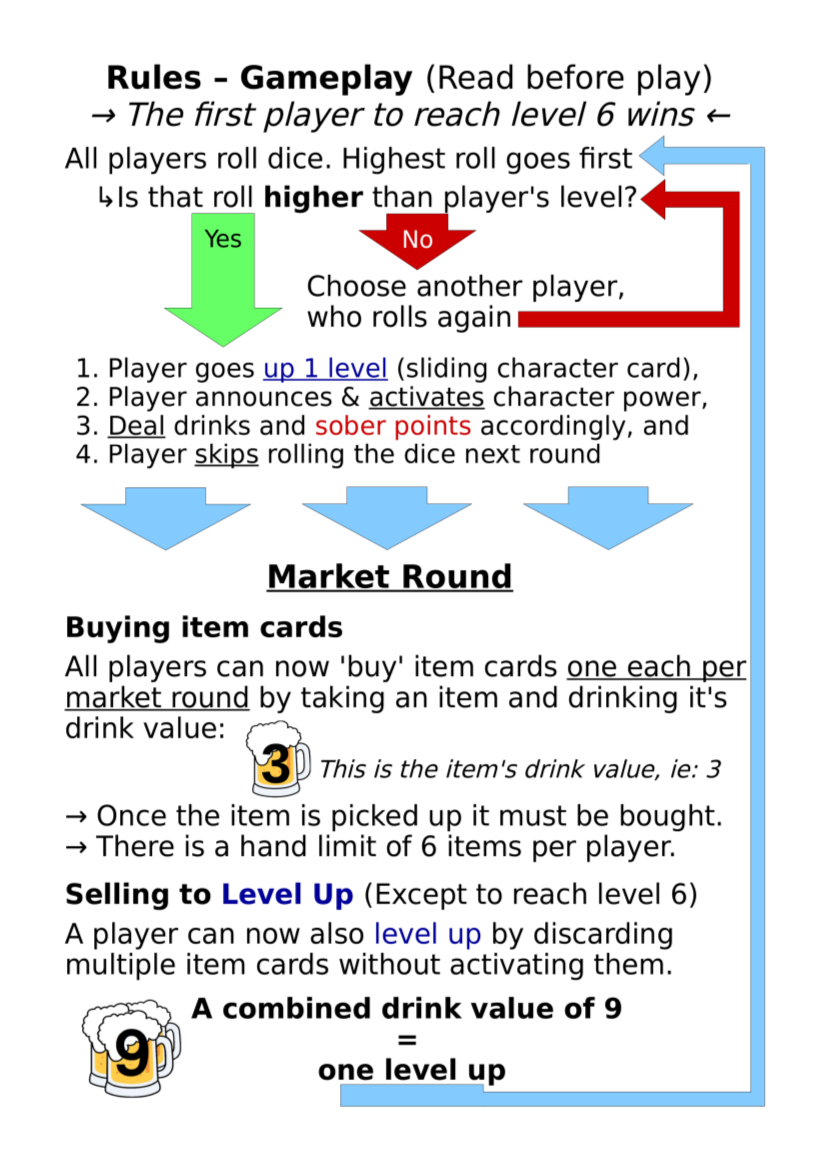 BaRPG Rules Card Side 1 Example